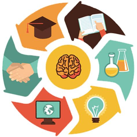 Research Proposal - How to Improve Cooperative Learning in